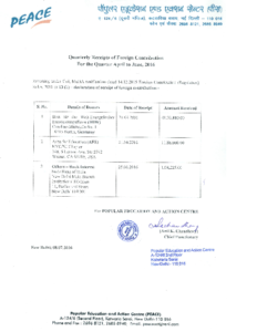 Quarterly FC Receipt April June 2016