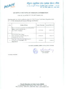 Quarterly FC Receipt July – September 2018
