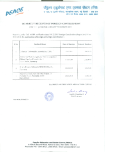 Quarterly FC Receipt January to March 2019