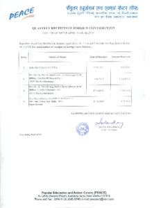 Quarterly FC Receipt April – June 2019